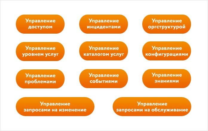 delovye-linii-bia-shema-1